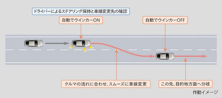"""丰田推出配备""""高级驾驶""""功能的LS和Mirai"""