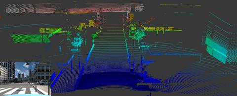 前瞻技术,Velodyne,Ansys,汽车激光雷达传感器,风险识别功能,ADAS