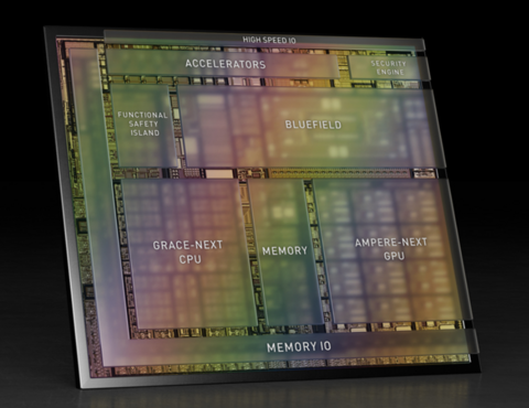 前瞻技术,英伟达,自动驾驶汽车AI计算平台NVIDIA DRIVE Atlan,片上系统
