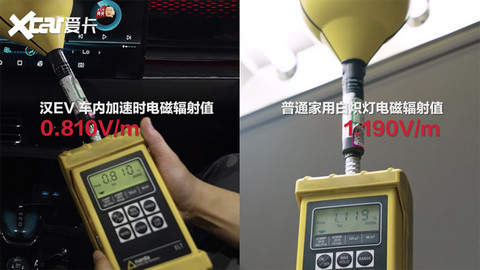 比亚迪;汽车健康;安全指数;电磁辐射;挥发性气体;