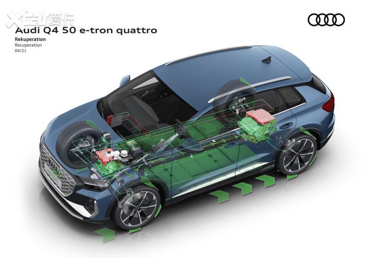 加码电动化 奥迪Q4 e-tron家族全球首秀