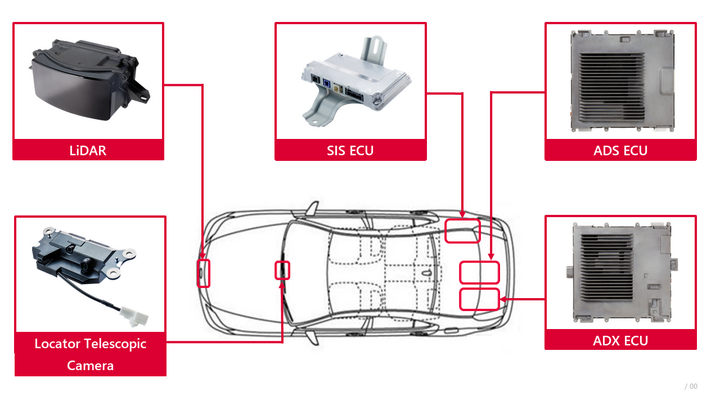 电装开发新的高级驾驶辅助产品 提高车辆的感知能力和安全性