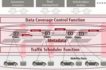 """富士通推出""""数字孪生收集器""""平台 助力出行领域的大数据创新"""