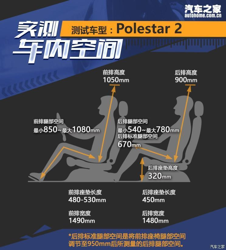 Polestar Polestar 2 2020款 首发版