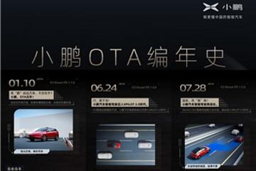 """小鹏汽车发布OTA编年史,整车OTA让用户""""越用越新"""""""