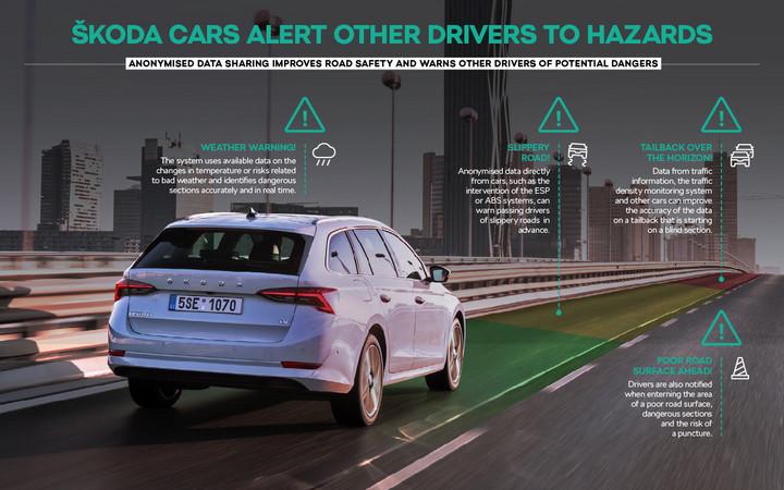 联网汽车,斯柯达本地危险信息服务,驾驶员警报系统