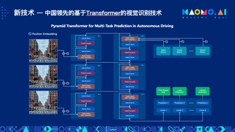 """毫末智行CEO顾维灏: Transformer助力毫末从""""感知智能""""向""""认知智能""""飞跃"""