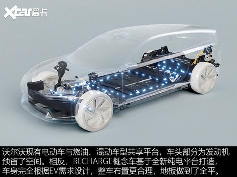 沃尔沃RECHARGE概念车