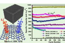 研究人员将硒化锰阳极嵌入3D碳纳米片基质 可避免锂离子电池阳极膨胀