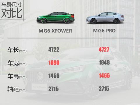 MG6 XPOWER官改套装解析
