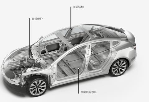 电动汽车,特斯拉,自动驾驶,电池,特斯拉最新撞车事故,特斯拉自动驾驶辅助系统