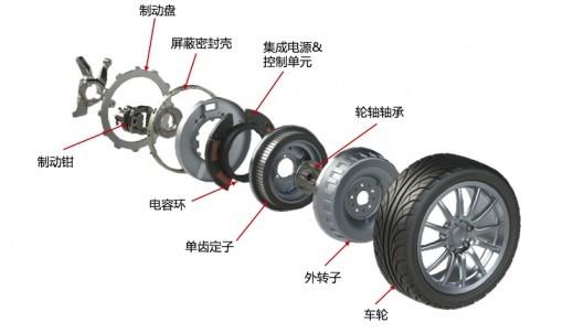 一汽大众将和普洛提恩合作开发新型轮毂电机