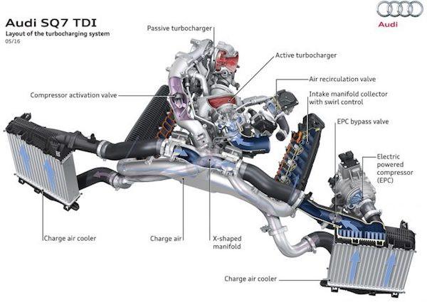 奥迪sq7发动机附件